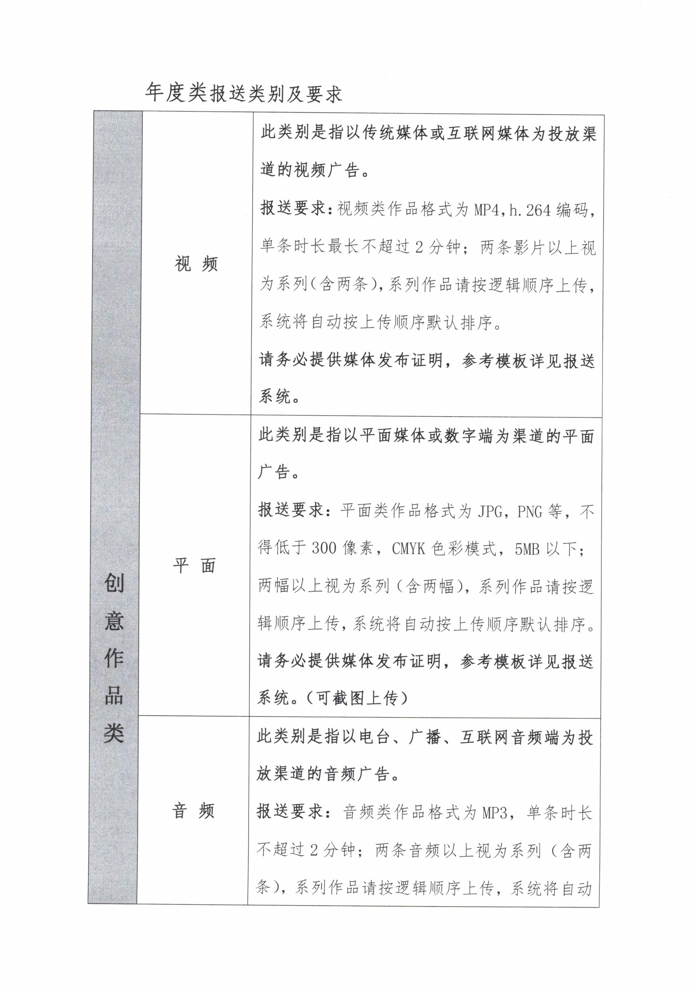 """关于第27届中国国际万博maxbet官网下载节""""黄河奖""""作品征集的通知_000036.jpg"""